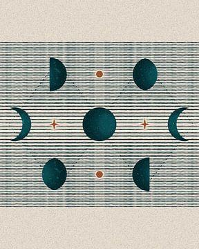 de verschillende maanfasen van Klaudia Kogut
