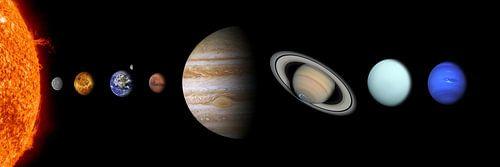 Panorama Sonnensystem von Digital Universe