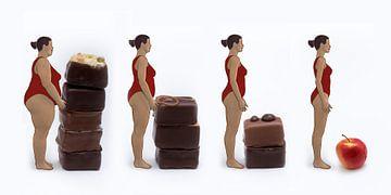 Afvallen door gezonder te eten staafdiagram  met humor van Peter Hermus