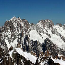 Panorama sur les Alpes sur Jc Poirot