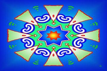 Symmetric composition 37