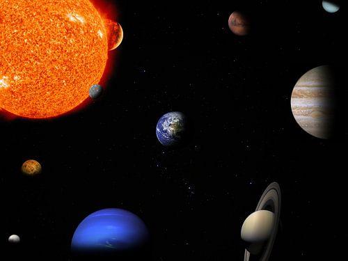 Planeten in het Zonnestelsel van