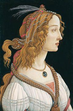 Porträt einer jungen Frau, Sandro Botticelli