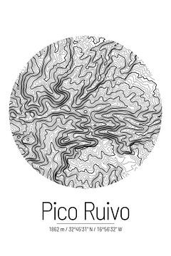 Pico Ruivo | Kaart Topografie (Minimaal) van ViaMapia